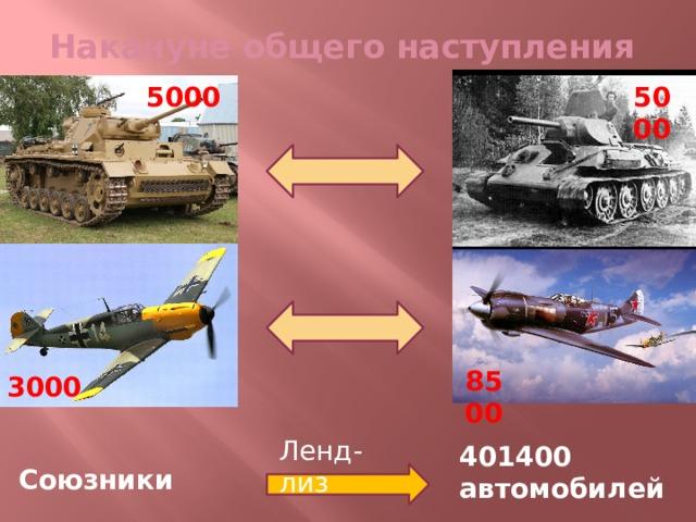 Накануне общего наступления   5000 5000 8500 3000 Ленд-лиз 401400 автомобилей Союзники