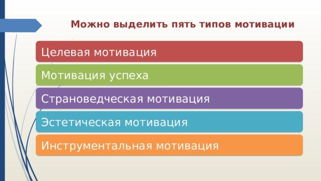 Можно выделить пять типов мотивации   Целевая мотивация Мотивация успеха Страноведческая мотивация Эстетическая мотивация Инструментальная мотивация