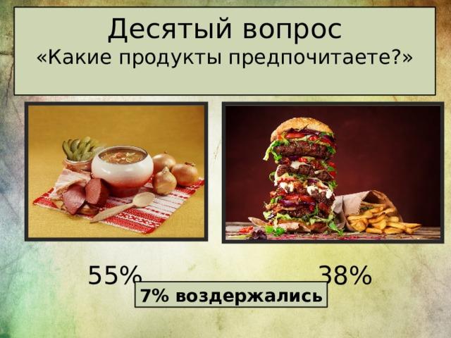 Десятый вопрос  «Какие продукты предпочитаете?»   55% 38% 7% воздержались