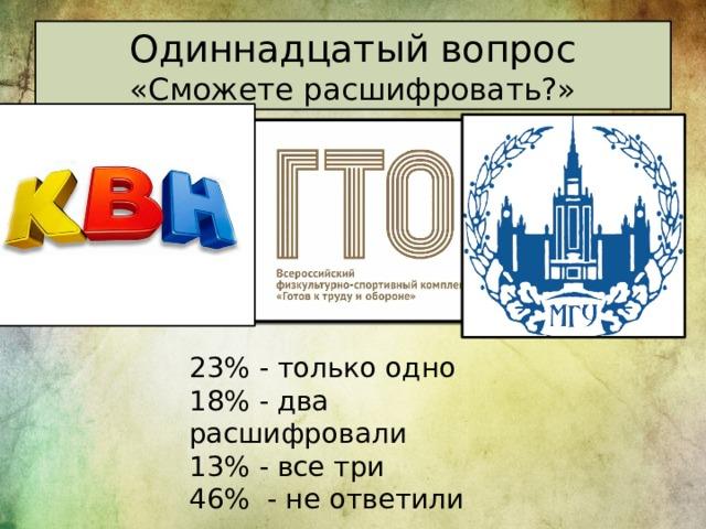 Одиннадцатый вопрос  «Сможете расшифровать?» 23% - только одно 18% - два расшифровали 13% - все три 46% - не ответили
