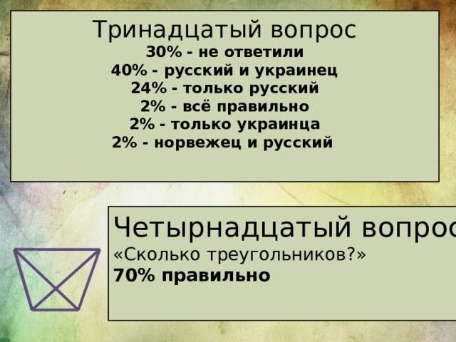 Тринадцатый вопрос  30% - не ответили  40% - русский и украинец  24% - только русский  2% - всё правильно  2% - только украинца  2% - норвежец и русский   Четырнадцатый вопрос «Сколько треугольников?» 70% правильно