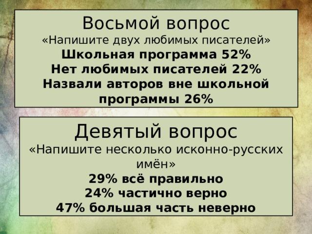 Восьмой вопрос  «Напишите двух любимых писателей»  Школьная программа 52%  Нет любимых писателей 22%  Назвали авторов вне школьной программы 26% Девятый вопрос «Напишите несколько исконно-русских имён» 29% всё правильно 24% частично верно 47% большая часть неверно