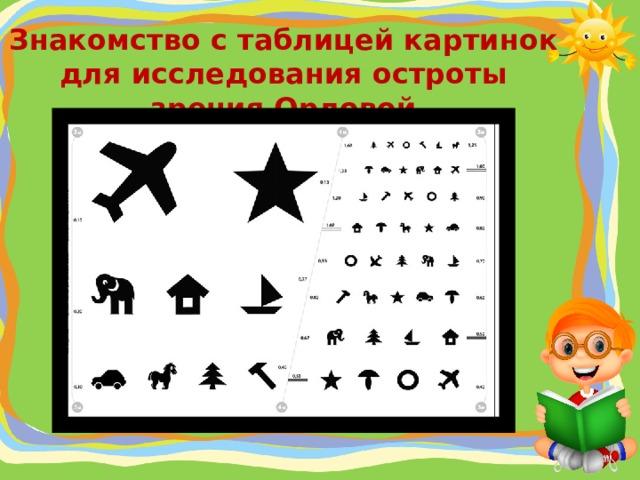 Знакомство с таблицей картинок для исследования остроты зрения Орловой