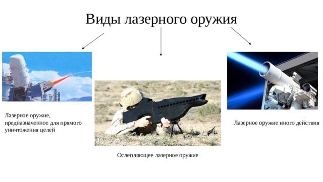 Виды лазерного оружия Лазерное оружие, предназначенное для прямого уничтожения целей Лазерное оружие иного действия Ослепляющее лазерное оружие