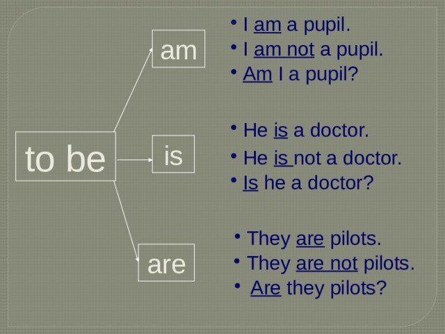 I am  a pupil. am  I am not a pupil.  Am I a pupil?  He is a doctor. to be is  He is not a doctor.  Is he a doctor?  They are pilots. are  They are not pilots. Are