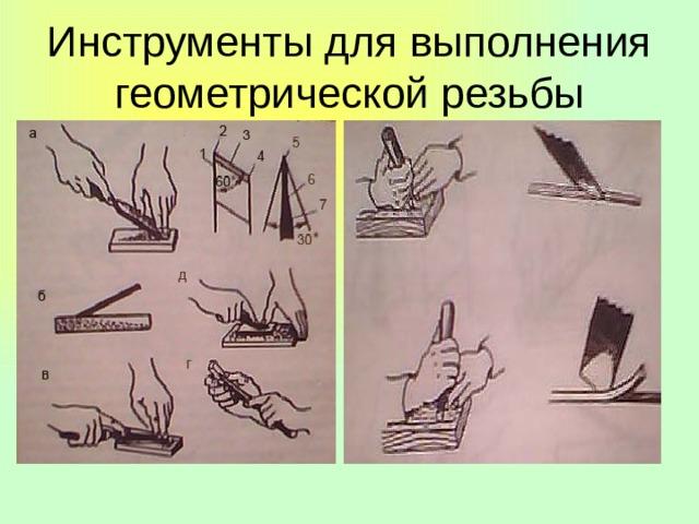 Инструменты для выполнения геометрической резьбы