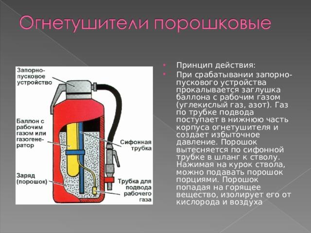 Принцип действия: При срабатывании запорно-пускового устройства прокалывается заглушка баллона с рабочим газом (углекислый газ, азот). Газ по трубке подвода поступает в нижнюю часть корпуса огнетушителя и создает избыточное давление. Порошок вытесняется по сифонной трубке в шланг к стволу. Нажимая на курок ствола, можно подавать порошок порциями. Порошок попадая на горящее вещество, изолирует его от кислорода и воздуха