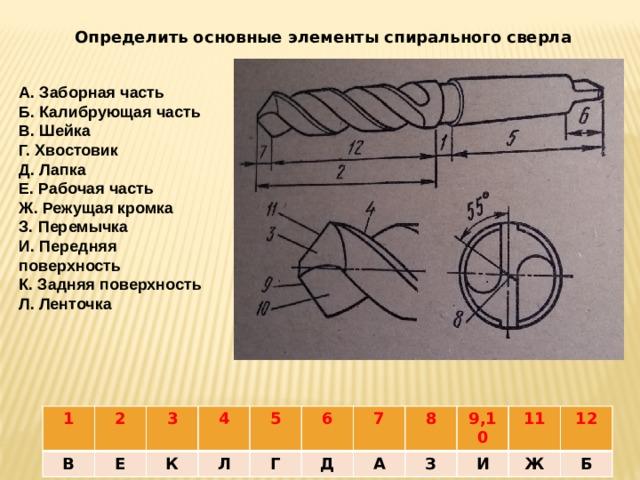 Определить основные элементы спирального сверла А. Заборная часть Б. Калибрующая часть В. Шейка Г. Хвостовик Д. Лапка Е. Рабочая часть Ж. Режущая кромка З. Перемычка И. Передняя поверхность К. Задняя поверхность Л. Ленточка 1 2 В 3 Е К 4 Л 5 Г 6 7 Д 8 А 9,10 З 11 И 12 Ж Б