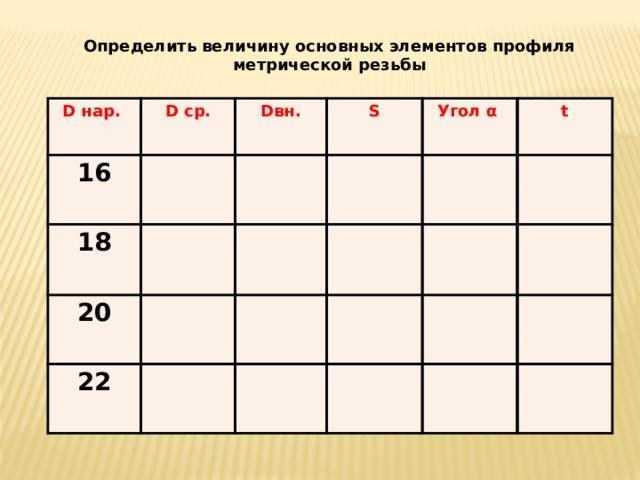 Определить величину основных элементов профиля метрической резьбы D нар. D ср. 16 Dвн. 18 S 20 Угол α 22  t