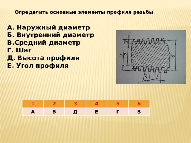 Определить основные элементы профиля резьбы А. Наружный диаметр Б. Внутренний диаметр В.Средний диаметр Г. Шаг Д. Высота профиля Е. Угол профиля 1 А 2 Б 3 4 Д 5 Е Г 6 В