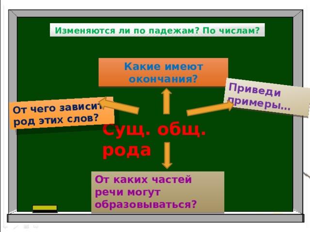 От чего зависит род этих слов? Приведи примеры… Изменяются ли по падежам? По числам? Какие имеют окончания? Сущ. общ. рода От каких частей речи могут образовываться?