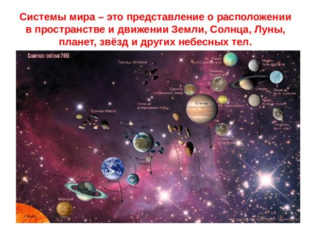 Системы мира – это представление о расположении в пространстве и движении Земли, Солнца, Луны, планет, звёзд и других небесных тел.