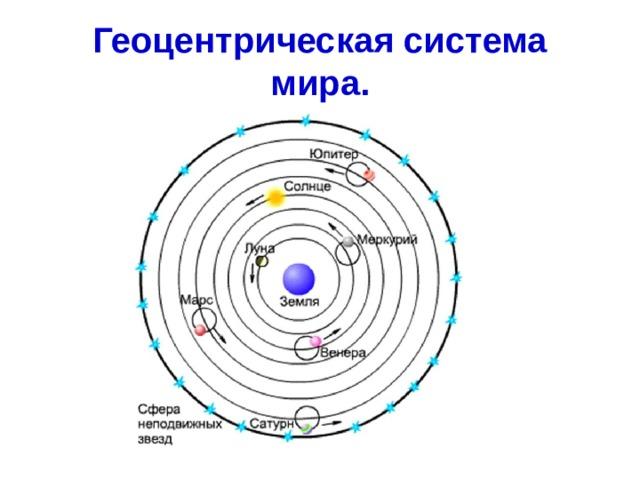 Геоцентрическая система мира.