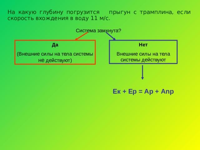 На какую глубину погрузится прыгун с трамплина, если скорость вхождения в воду 11 м/с. Система замкнута? Да (Внешние силы на тела системы не действуют) Нет Внешние силы на тела системы действуют Ек + Ер = Ар + А np
