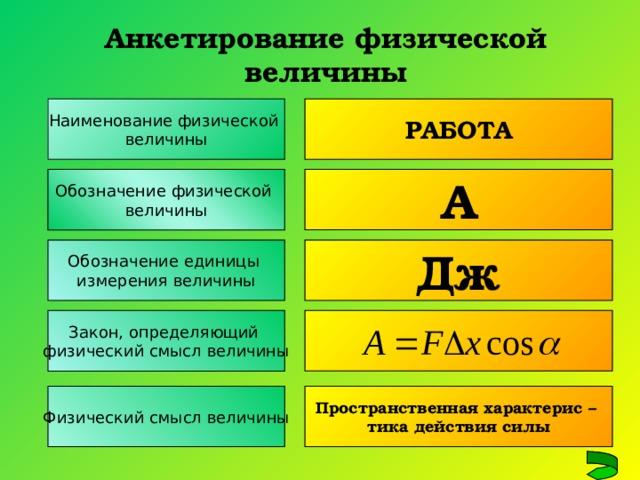 Анкетирование физической величины Наименование физической величины РАБОТА Обозначение физической величины А Обозначение единицы измерения величины Дж Закон, определяющий физический смысл величины Физический смысл величины Пространственная характерис – тика действия силы