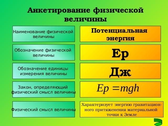 Анкетирование физической величины Наименование физической величины Потенциальная энергия Обозначение физической величины Ер Обозначение единицы измерения величины Дж Закон, определяющий физический смысл величины Физический смысл величины Характеризует энергию гравитацион- ного притяженения материальной точки к Земле
