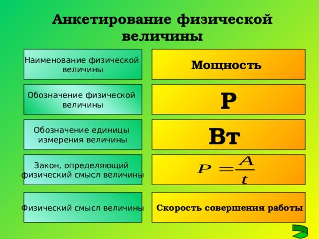 Анкетирование физической величины Наименование физической величины Мощность Обозначение физической величины Р Обозначение единицы измерения величины Вт Закон, определяющий физический смысл величины Физический смысл величины  Скорость совершения работы