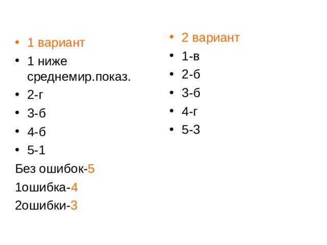 2 вариант 1-в 2-б 3-б 4-г 5-3 1 вариант 1 ниже среднемир.показ. 2-г 3-б 4-б 5-1