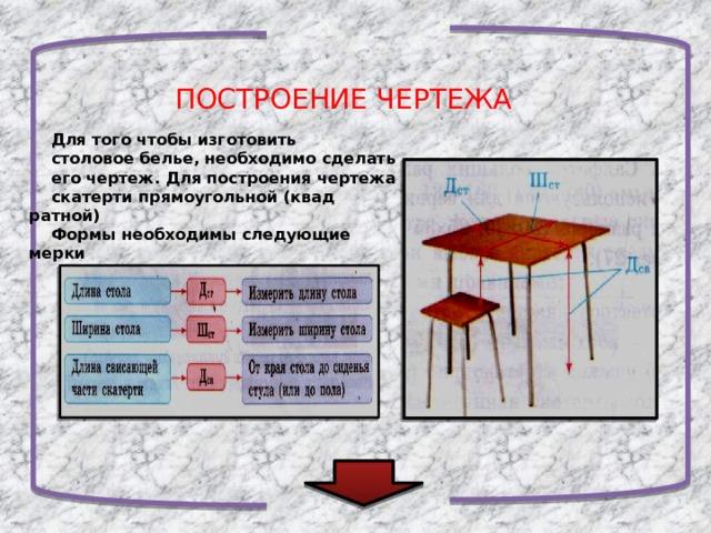 ПОСТРОЕНИЕ ЧЕРТЕЖА Для того чтобы изготовить столовое белье, необходимо сделать его чертеж. Для построения чертежа скатерти прямоугольной (квадратной) Формы необходимы следующие мерки