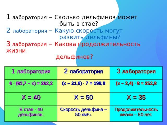 1 лаборатория – Сколько дельфинов может  быть в стае?  2 лаборатория – Какую скорость могут  развить дельфины?  3 лаборатория – Какова продолжительность жизни  дельфинов?   1 лаборатория 2 лаборатория 3 лаборатория 6 · (83,7 – х) = 262,2 (х – 21,6) · 7 = 198,8 (х – 3,4) · 8 = 252,8 Х = 40 Х = 50 Х = 35 В стае - 40 дельфинов . Скорость дельфина – 50 км/ч . Продолжительность жизни – 50 лет.