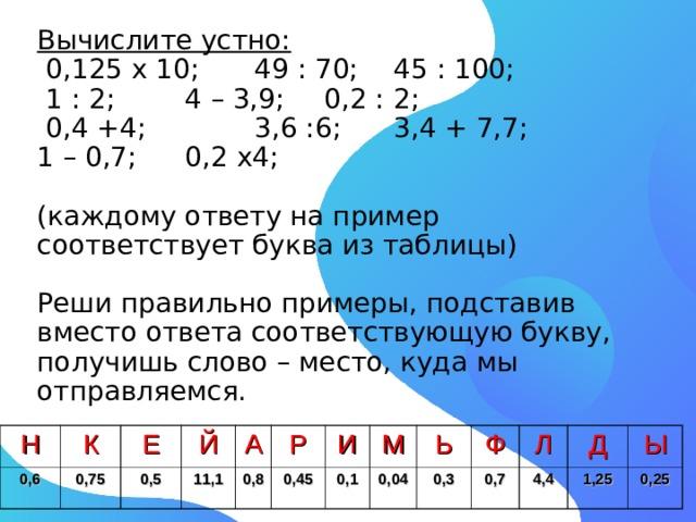 Вычислите устно:   0,125 х 10 ;  49 : 70 ;  45 : 100 ;    1 : 2;  4 – 3,9;  0,2 : 2;  0,4 +4 ;  3,6 :6;  3,4 + 7,7;  1 – 0,7;  0,2 х 4;     (каждому ответу на пример соответствует буква из таблицы)   Реши правильно примеры, подставив вместо ответа соответствующую букву, получишь слово – место, куда мы отправляемся. Н 0,6 К Е 0,75 Й 0,5 А 11,1 0,8 Р 0, 45 И 0, 1 М 0,04 Ь 0,3 Ф 0,7 Л 4,4 Д Ы 1,25 0,25