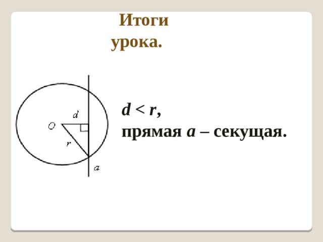 Итоги урока. d  r , прямая а – секущая.