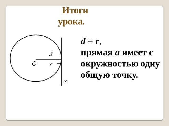 Итоги урока. d = r , прямая а имеет с окружностью одну общую точку.