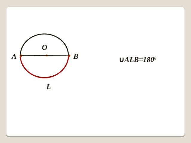 О А В ∪ АLВ=180 0  L