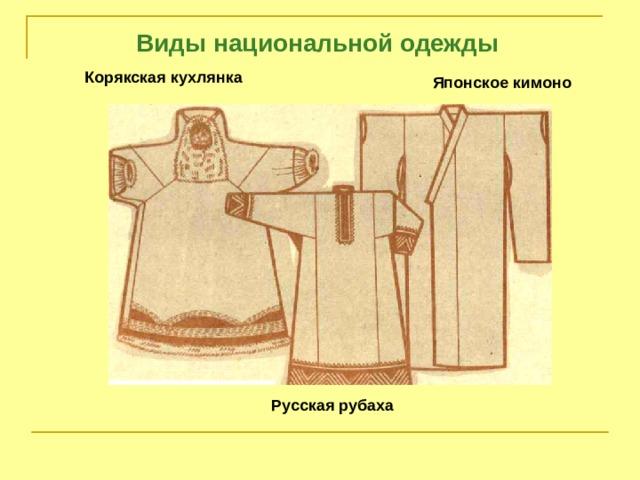 Виды национальной одежды Корякская кухлянка Японское кимоно Русская рубаха