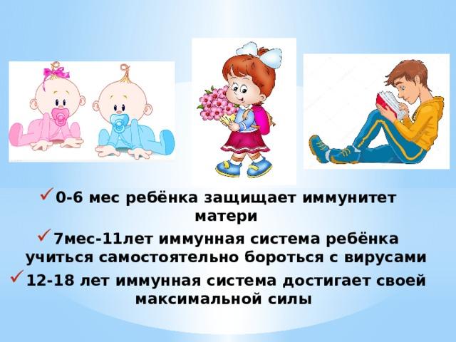 0-6 мес ребёнка защищает иммунитет матери 7мес-11лет иммунная система ребёнка учиться самостоятельно бороться с вирусами 12-18 лет иммунная система достигает своей максимальной силы