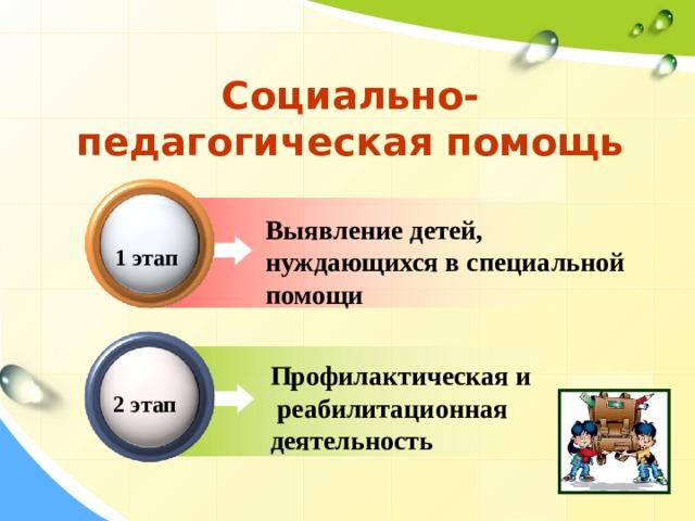 Социально-педагогическая помощь Выявление детей, нуждающихся в специальной помощи 1 этап Профилактическая и реабилитационная деятельность  2 этап