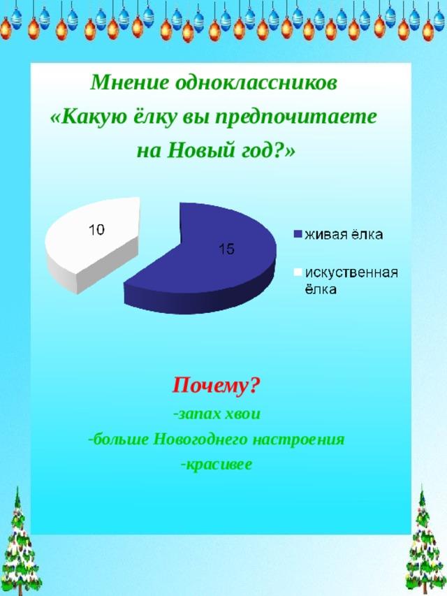 Мнение одноклассников «Какую ёлку вы предпочитаете на Новый год?»       Почему? запах хвои больше Новогоднего настроения красивее