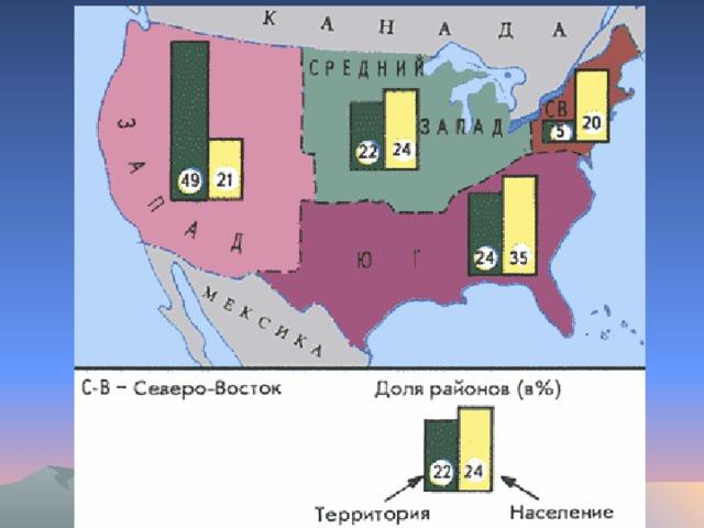 Рисунок 7. Макрорегионы США.