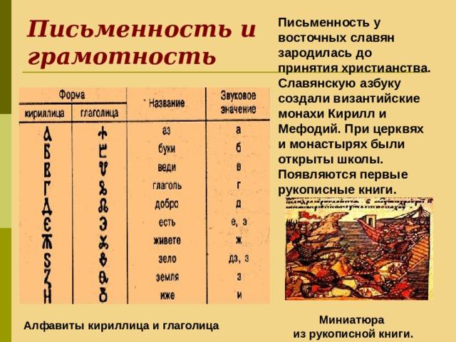 Письменность и грамотность Письменность у восточных славян зародилась до принятия христианства. Славянскую азбуку создали византийские монахи Кирилл и Мефодий. При церквях и монастырях были открыты школы. Появляются первые рукописные книги. Миниатюра из рукописной книги. Алфавиты кириллица и глаголица
