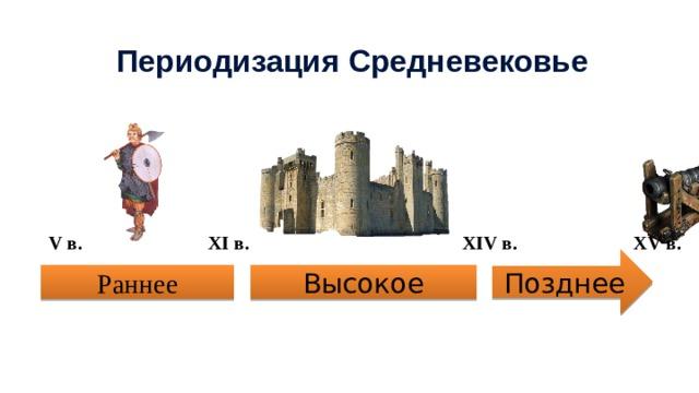 Периодизация Средневековье V в.  XI в.  XIV в. XV в. Позднее Раннее Высокое