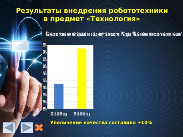 Результаты внедрения робототехники в предмет «Технология» Увеличение качества составило +10%