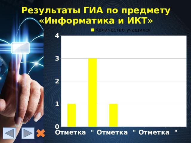 Результаты ГИА по предмету «Информатика и ИКТ»