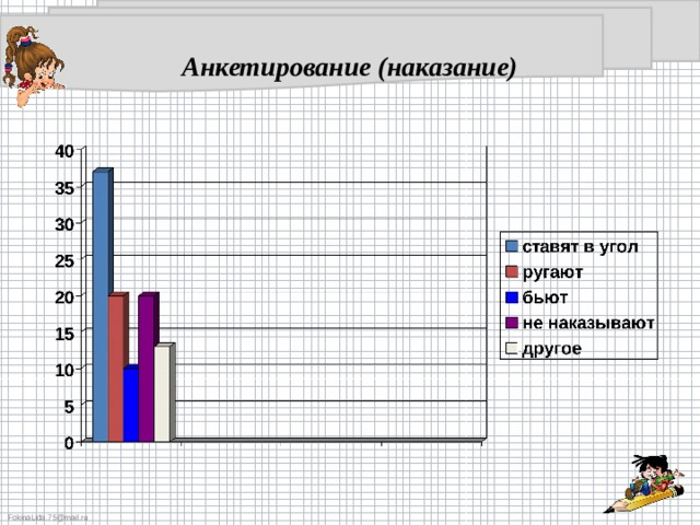 Анкетирование (наказание)
