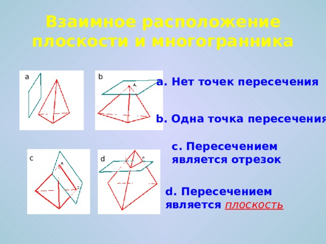 Взаимное расположение плоскости и многогранника b a a. Нет точек пересечения b. Одна точка пересечения c. Пересечением является  отрезок c d d. Пересечением является плоскость