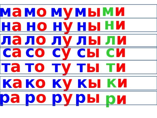 м и м а м у м ы м о н и н а н о н у н ы л и л а л о л у л ы с и с а с о с у с ы т о т и т а т ы т у к и к а к у к ы к о р ы р о р у р а р и