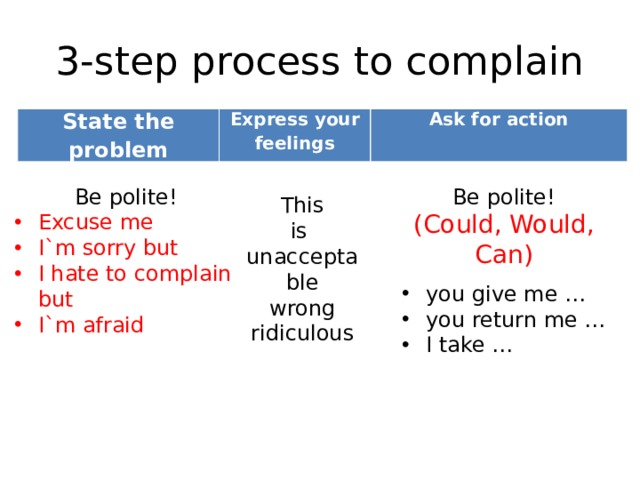 3-step process to complain State the problem Express your feelings Ask for action Be polite! Be polite! Excuse me I`m sorry but I hate to complain but I`m afraid (Could, Would, Can) you give me … you return me … I take … This is unacceptable wrong ridiculous