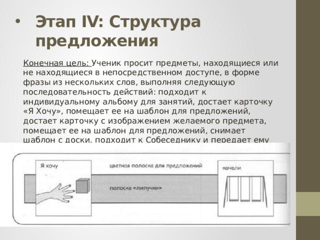 Этап IV: Структура предложения Конечная цель: