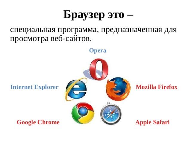 Браузер  это – специальная программа, предназначенная для просмотра веб-сайтов. Opera Mozilla Firefox Internet Explorer Google Chrome Apple Safari