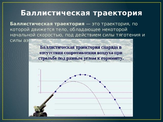 Баллистическая траектория Баллистическая траектория — этотраектория, по которой движется тело, обладающее некоторой начальной скоростью, под действиемсилы тяготенияи силы аэродинамическогосопротивления воздуха.