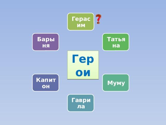 Герасим Татьяна Барыня Герои Муму Капитон Гаврила