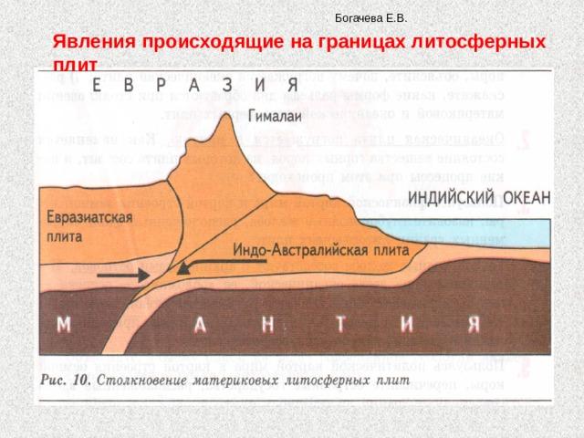 Богачева Е.В. Явления происходящие на границах литосферных плит 12
