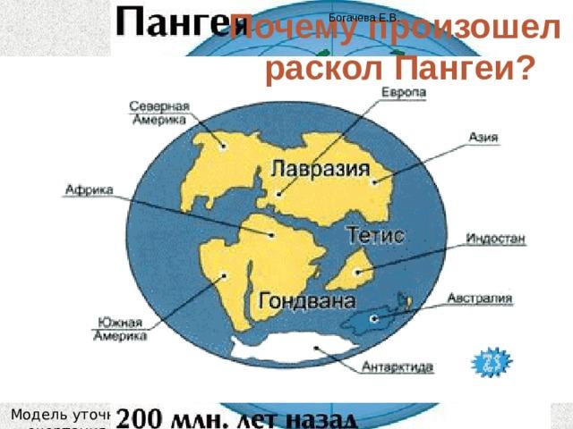 Почему произошел  раскол Пангеи? Богачева Е.В. физик Трубицын рассмотрел данные о предшественниках Пангеи, пришел к выводу: : единые континенты возникали каждые семьсот-восемьсот миллионов лет .   Моногея -- образовался 2,6 -- 2,4 миллиарда лет тому назад , Мегагея -- 1,8 миллиарда , Мезогея -- 1 миллиард ,  а до Пангеи подать рукой -- всего 200 миллионов лет.  Модель уточнила и очертания суперконтинентов -- они не были повторением, копией друг друга.