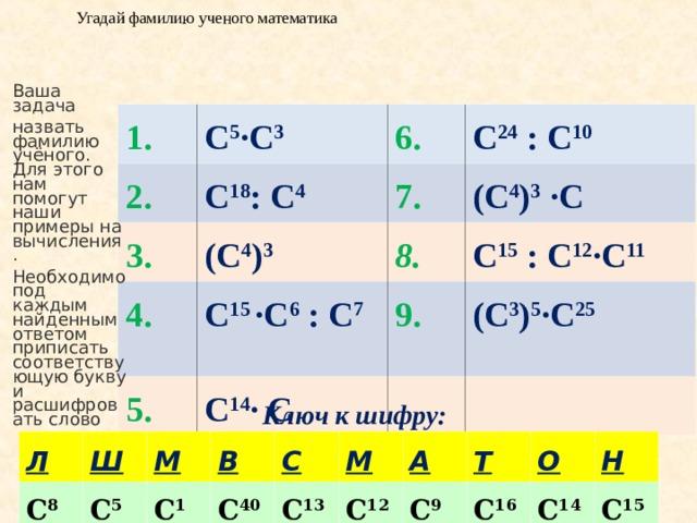 Угадай фамилию ученого математика Ваша задача назвать фамилию учёного. Для этого нам помогут наши примеры на вычисления. Необходимо под каждым найденным ответом приписать соответствующую букву и расшифровать слово 1. С 5 ∙С 3 2. 3. С 18 : С 4  4. (С 4 ) 3 7. С 24 : С 10 (С 4 ) 3 ∙С С 15 ∙С 6 : С 7 5. 8. С 15 : С 12 ∙С 11 9. С 14 ∙ С (С 3 ) 5 ∙С 25   Ключ к шифру: Л С 8 Ш С 5 М С 1 В С 40 С С 13 М А С 12 С 9 Т С 16 О С 14 Н С 15