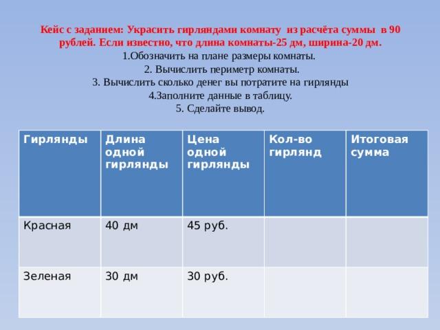 Кейс с заданием: Украсить гирляндами комнату из расчёта суммы в 90 рублей. Если известно, что длина комнаты-25 дм, ширина-20 дм.  1.Обозначить на плане размеры комнаты.   2. Вычислить периметр комнаты.  3. Вычислить сколько денег вы потратите на гирлянды  4.Заполните данные в таблицу.  5. Сделайте вывод.   Гирлянды Длина одной гирлянды Красная Цена одной гирлянды 40 дм Зеленая Кол-во гирлянд 30 дм 45 руб. Итоговая сумма 30 руб.