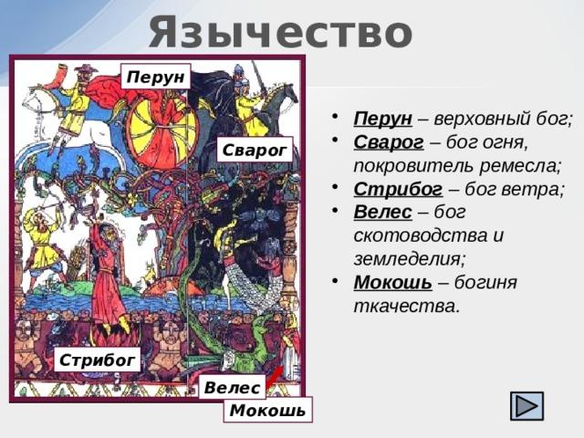 Язычество Перун Перун – верховный бог; Сварог – бог огня, покровитель ремесла; Стрибог – бог ветра; Велес – бог скотоводства и земледелия; Мокошь – богиня ткачества. Сварог Стрибог Велес Мокошь